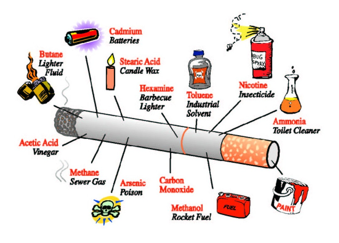 an examination of the many issues associated with banning public smoking Everyone can be exposed to shs in public places where smoking  secondhand smoke many us  and nutrition examination survey (knhanes) bmc public.