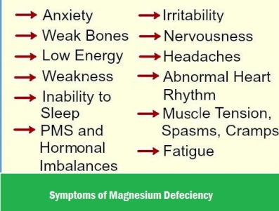 Symptoms of Mg Def